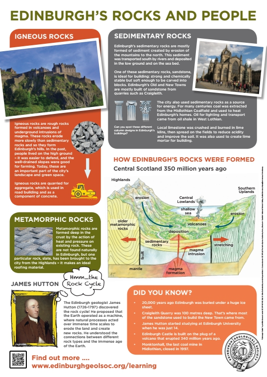 EGS school poster - Edinburgh Rocks and People